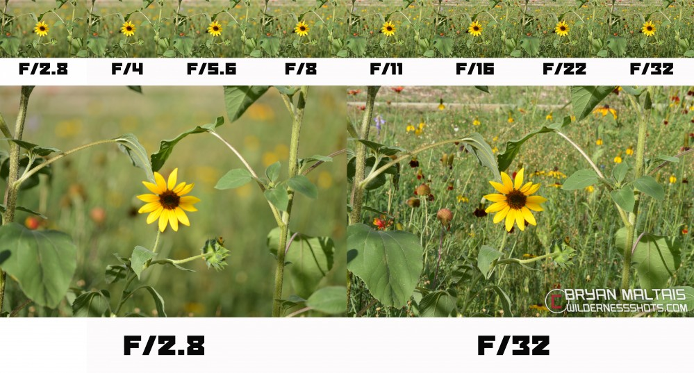 Aperture with F/stop of 2.8 vs an F/Sop of F/32