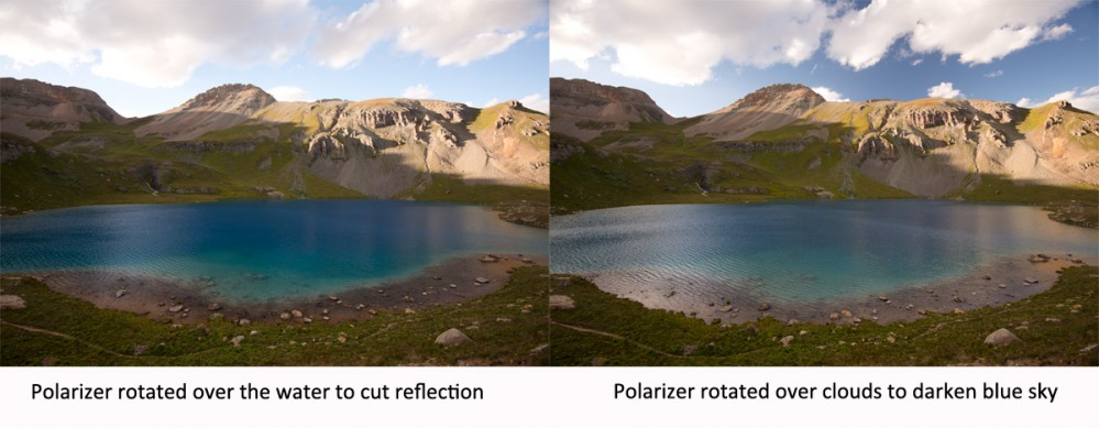 How To Use A Polarizer Filter For Photography